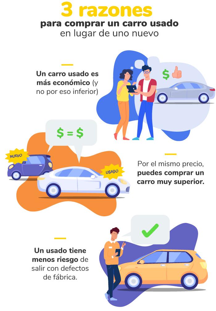 3 razones por las que deberías comprar un carro usado