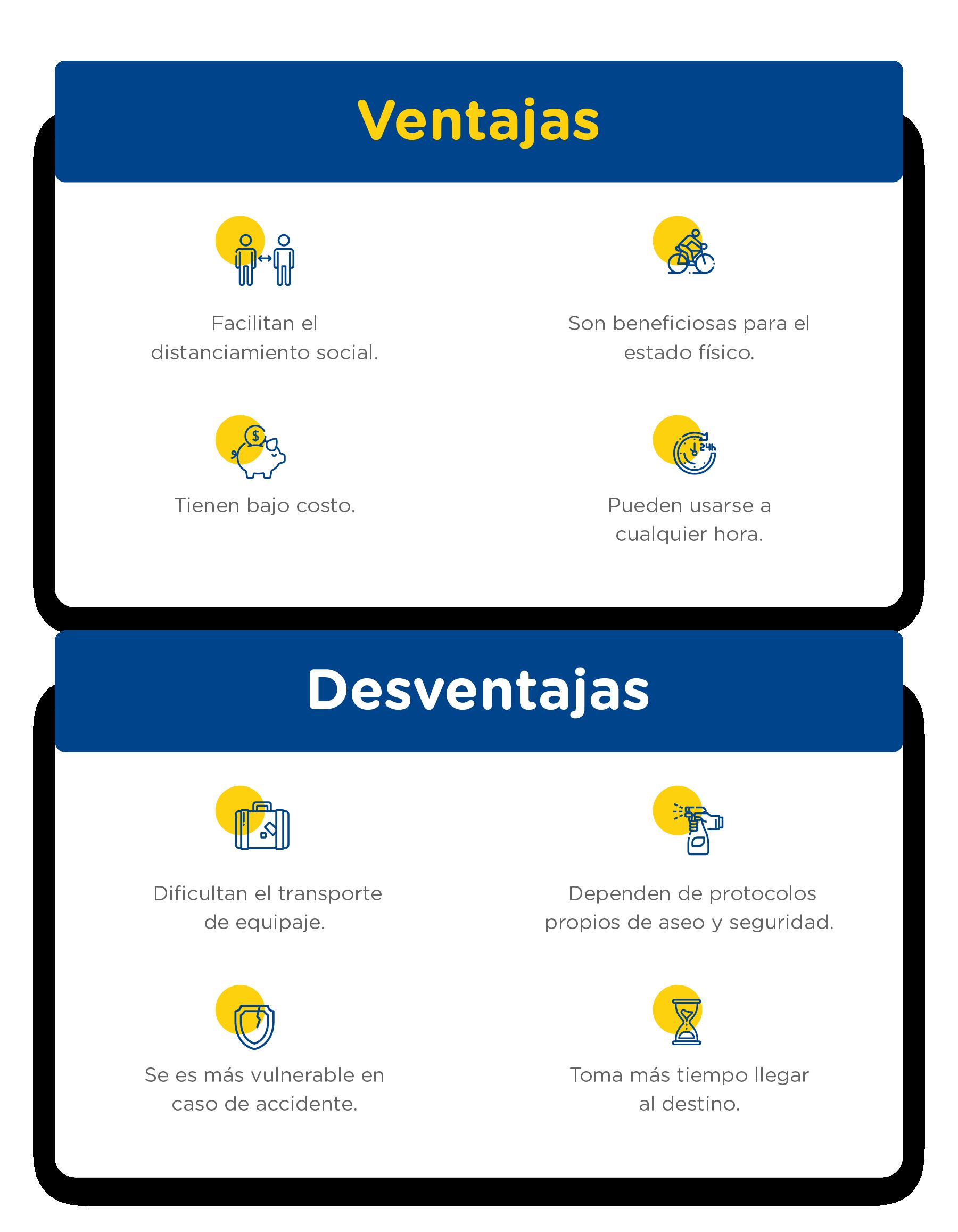 infograficos-aware-movilidad-pandemia-q4-2