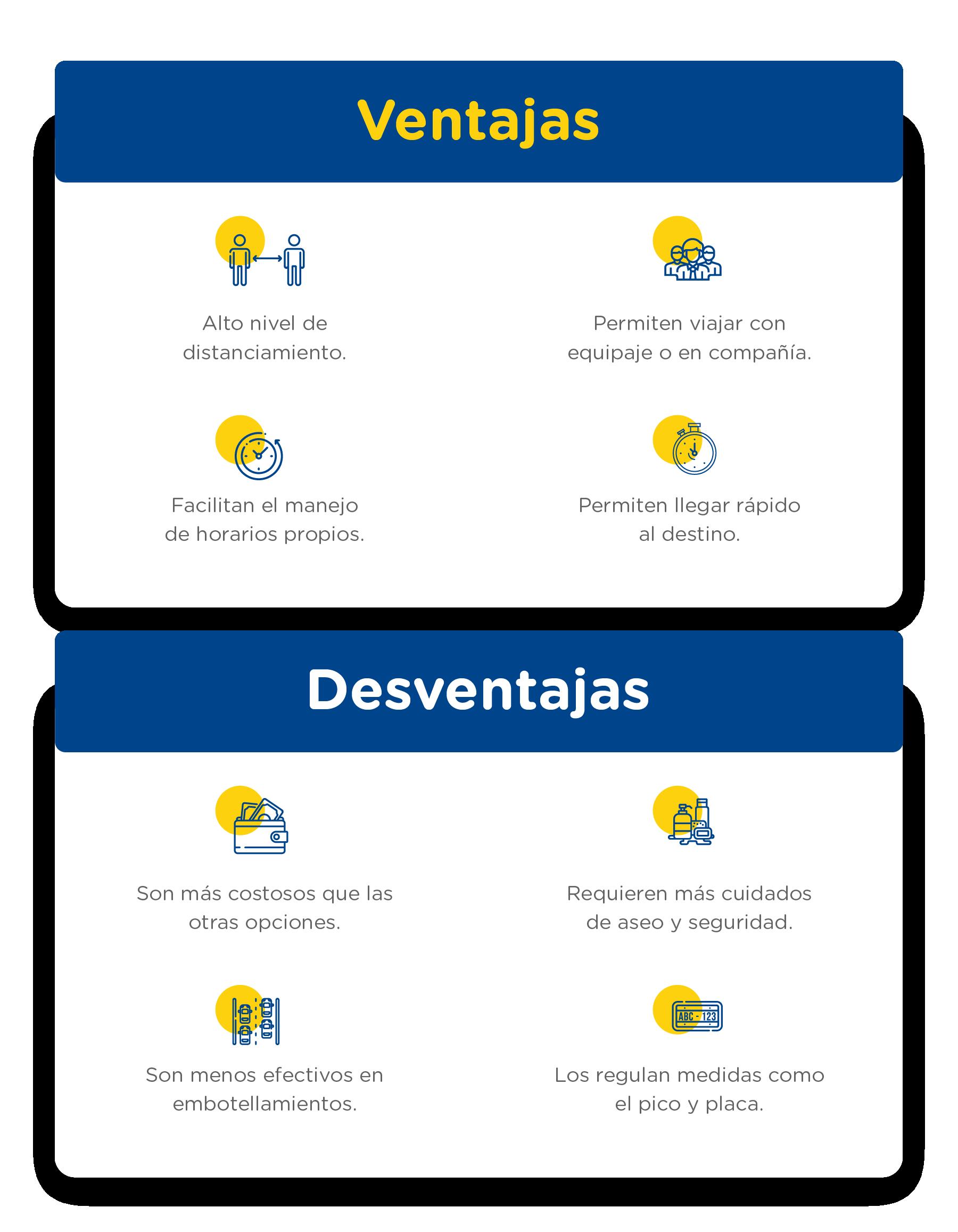 infograficos-aware-movilidad-pandemia-q4-3