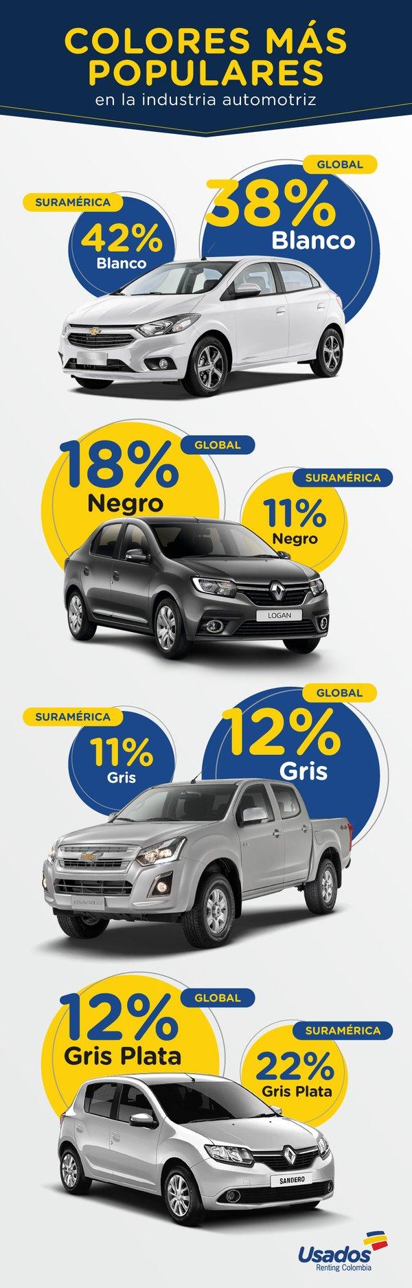 colores-populares-en-industria-automotriz
