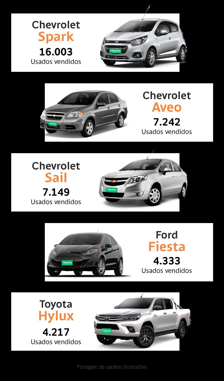 Infografico-Blogpost-86-carros-usados-mas-vendidos-en-colombia
