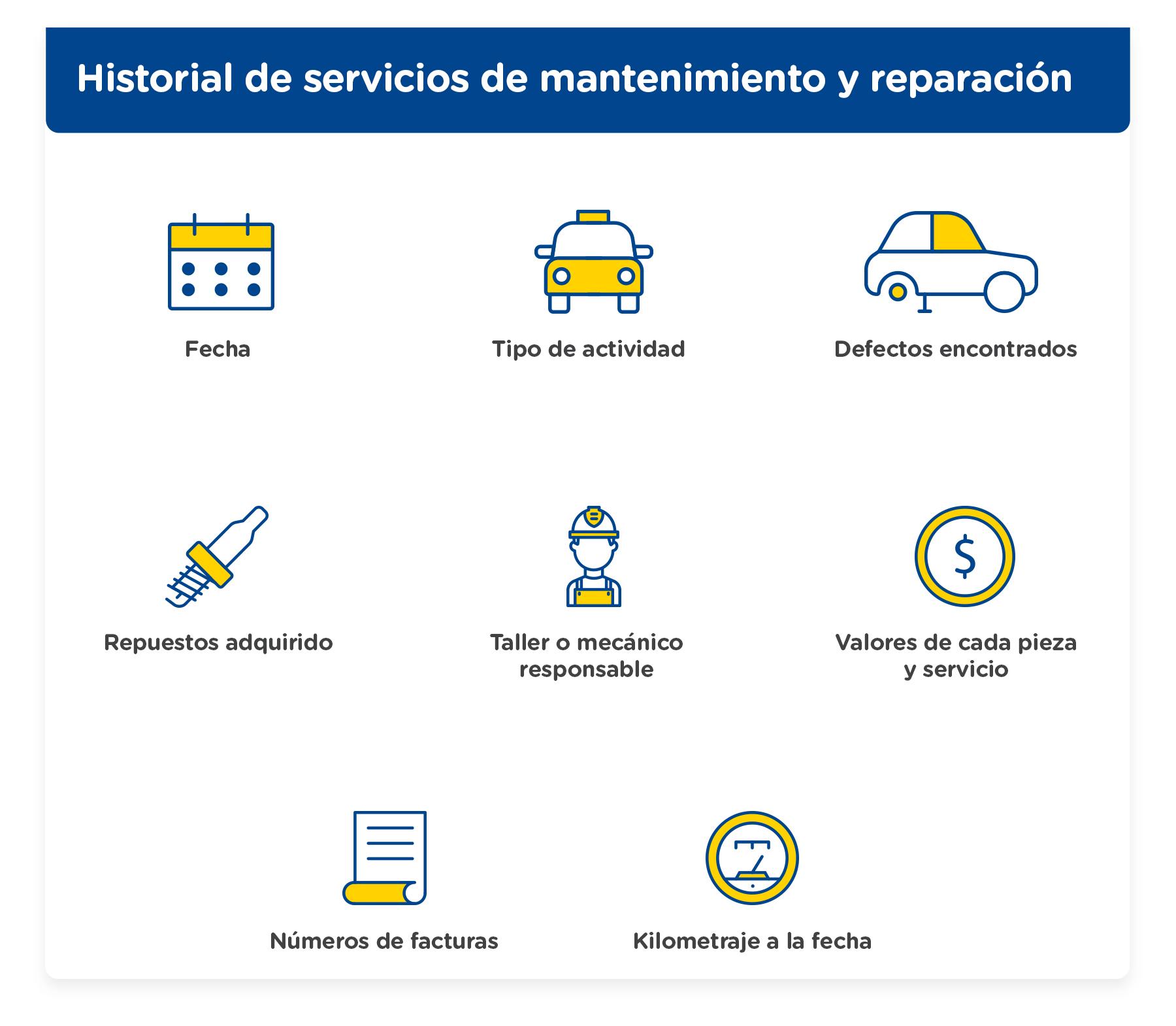 IMG_Blog_Historia_de_mantenimiento-08