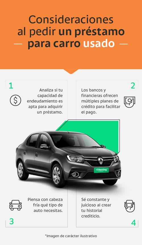 Infográfico-Blogpost-URC-Requisitos para obtener un préstamo para carro