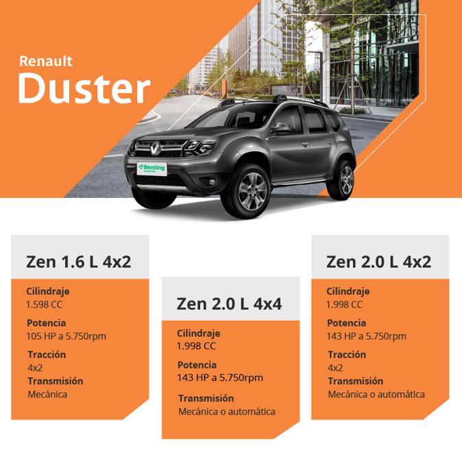 GraficaComparativa_Duster (1)